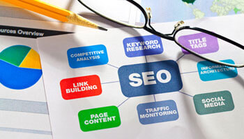 SEO diagram for small businesses